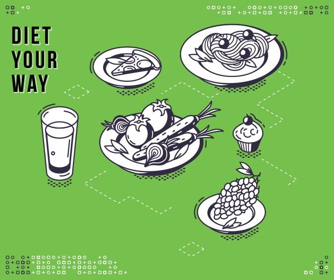 Diet your way